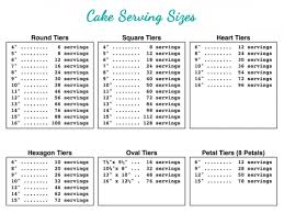 Hexagon Cake Serving Chart How Many Servings Of Wedding Cake Are Needed Cake Sizes