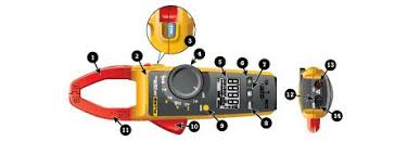 What Is A <b>Clamp Meter</b>? | Fluke