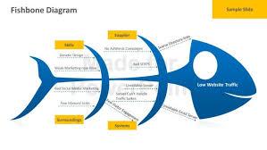 Fishbone Diagram Ppt Download Types Of Diagram