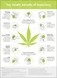 benefits for medical marijuana