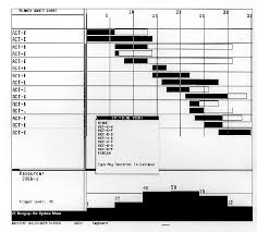 Project Management For Construction Advanced Scheduling