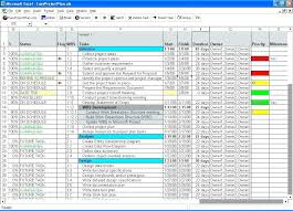 Project Planning Timeline A Simple Project Planning Tool That Will Save You Countless