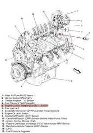 similiar chevy impala 3800 engine diagram keywords 2002 chevy impala engine diagram 2002 chevy impala engine diagram