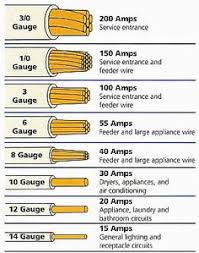 58 Best Basic Electrical Wiring Images Electrical Wiring