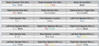 99 honda civic stereo wiring diagram unique 1993 honda accord radio 1999 honda civic radio wiring diagram 99 honda civic stereo wiring diagram unique 1993 honda accord radio wiring diagram wiring diagram of