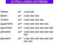 Billion Trillion Chart Million Billion Trillion Chart