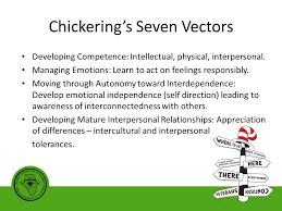Chickering mature interpersonal relationship