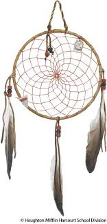 Meaning Behind Dream Catchers Dream Catcher Dictionary Definition Dream Catcher Defined 95