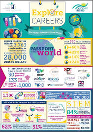 What Are Stem Careers Register Now For Free Stem Career Talk For Your School