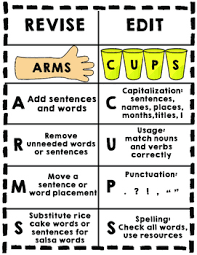 Arms And Cups Anchor Chart Arms Cups Poster Arms Anchor Charts Type Posters