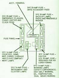 2005 mustang fuse box 2005 ford crown victoria fuse box layout wiring diagram for car fuse box ford 2003 crown
