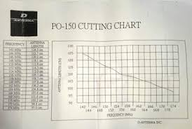 Antenna Size Cutting Chart Related Keywords Suggestions