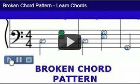 Arpeggio Chord Pattern