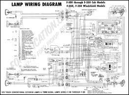 john deere 4230 wiring harness wiring library jd 4230 starter wiring diagram largest wiring diagram database u2022 john deere 455 wiring
