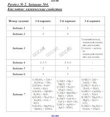 ГДЗ контрольные работы по химии класс Корощенко Кислоты Химические свойства
