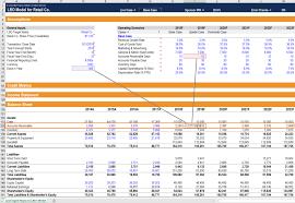 Sales Per Day Formula Accounts Receivable Turnover Ratio Formula Examples