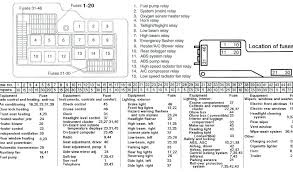 bmw 740i fuse box diagram wiring info \u2022 1998 Suburban Fuse Panel at 1998 Bmw 740il Fuse Box Diagram