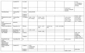 Расписание Внеурочная деятельность Тел 8 34993 22 705 e mail edu aksarka priuralye com