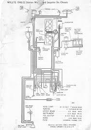 willys jeep wiring diagrams jeep surrey menu