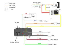 wiring diagram for remote starter installation wirdig garmin wiring harness garmin for wiring diagrams online
