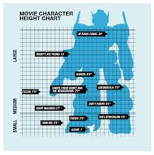 Character Height Chart Visually Blog Movie Character Height Chart Visually Blog