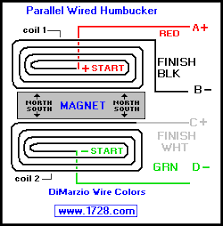 guitar wiring site how a humbucker works why would we want to wire it in this way among other things it is something to consider when you choose to add coil cut switching to the wiring
