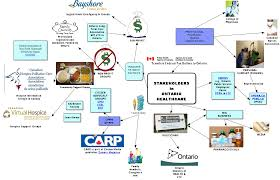 stakeholders in healthcare ontario healthcare for those over 50 stakeholders in ontario