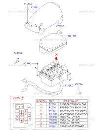 hyundai atos fuse box hyundai wiring diagrams online