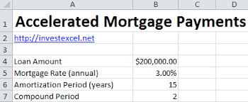 Calculate A Mortgage Loan How To Calculate Accelerated Mortgage Payments In Excel