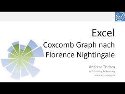 Coxcomb Chart Tableau Nightingale Coxcomb Chart 2019