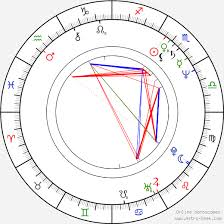How To Read A Natal Chart Mark Brandon Read Birth Chart Horoscope Date Of Birth Astro