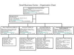 Air Operations Center Organizational Chart 42 Accurate Navair Organization Chart