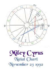 November 23 1992 Horoscope Favorite