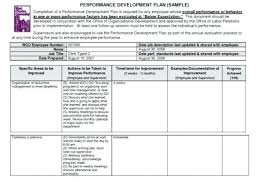 Example Of Training Schedule Template Fresh Employee Cross Training