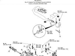 2003 mazda 6 transmission removal transmission problem 2003 mazda it is not necessary to remove the engine assy but the lower cross member has to be removed remove steering gear and linkages