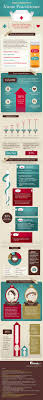 best ideas about becoming a nurse becoming a infographic how to become a nurse practitioner healthcareedu elearning