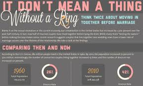 it don t mean a thing out a ring infographic the  it don t mean a thing out a ring infographic the uncommon chick