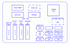 index of wp content uploads  chevrolet impala crank 2001 fuse box diagram 1024x662 gif
