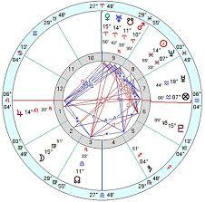 October 2018 Anthony Louis Astrology Tarot Blog