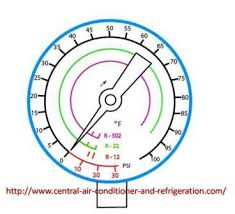 410a Pt Chart Low Side How To Use Hvac Gauges