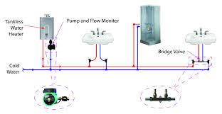 Hot Waterheaters Tankless Water Heater Recirculating Pump Hot Water Circulator