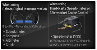 gps speed compass sender bim Harley-Davidson Motorcycle Tachometer Wiring Diagram at Dakota Digital Motorcycle Tachometer Wiring Diagram
