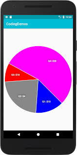 Android Pie Chart How To Create Pie Chart In Android