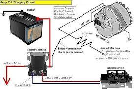 jeep cherokee alternator wiring diagram facbooik com Car Alternator Wiring Diagram 1998 jeep cherokee not charging battery car alternator wiring diagram pdf