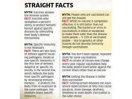 Adults Need Vaccination Too Here Are The Situations That