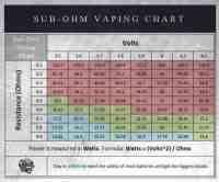 2 Ohm Sub Wiring Diagram 2 Ohm Amp Wiring Diagram