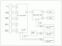 wiring diagram of house fresh basic house wiring diagram new house wiring diagram pdf wiring diagram of house fresh basic house wiring diagram new beautiful basic home electrical