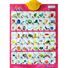 Baby Learning Chart Wall Chart For Baby Learning Educational Toys Wall Charts Fruit Wall Chart For Kids