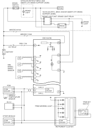 tire pressure monitoring system tpms wiring diagram