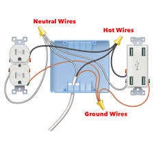 Wiring Outlets And Lights On Same Circuit Diy Wiring Outlets Simple Guide About Wiring Diagram